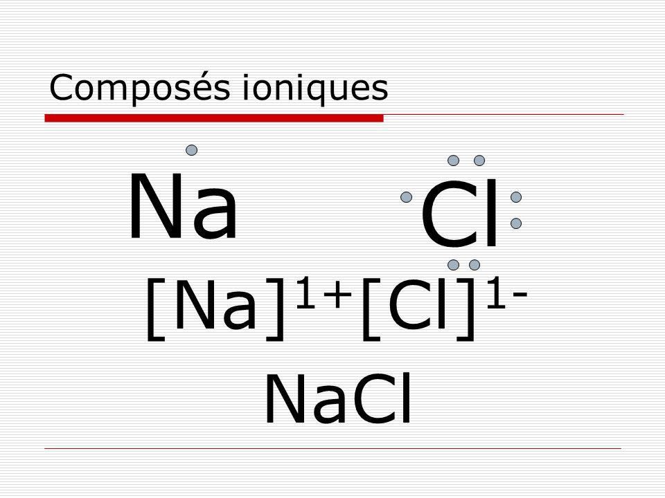 Composés ioniques Na Cl [Na]1+[Cl]1- NaCl